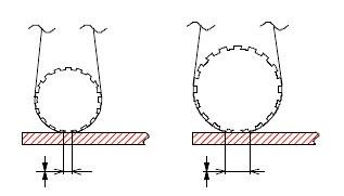 Schleifen Oberfläche - Prinzip